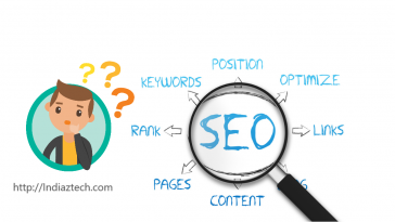 seo content for wordpress blogger blog